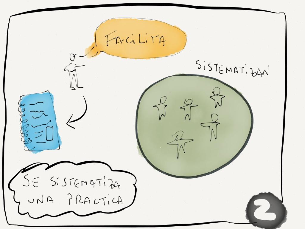 Ideas 4