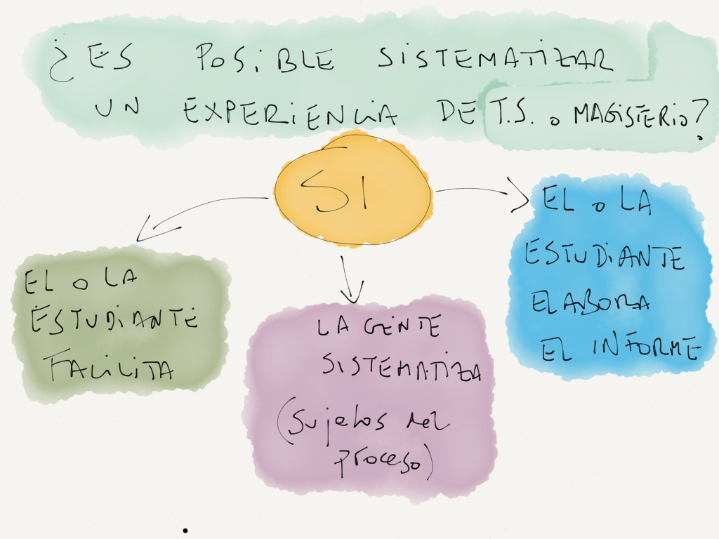 Ideas 5